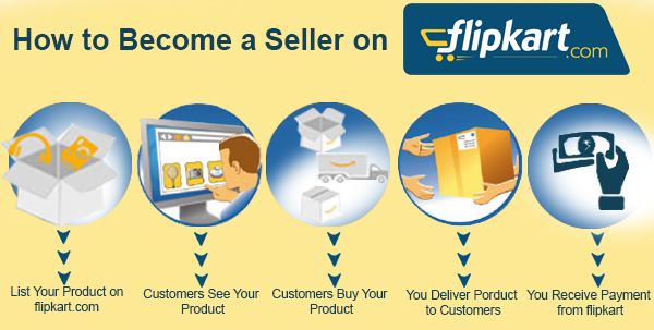 Beginners Guide - How to Become a Seller on Flipkart?